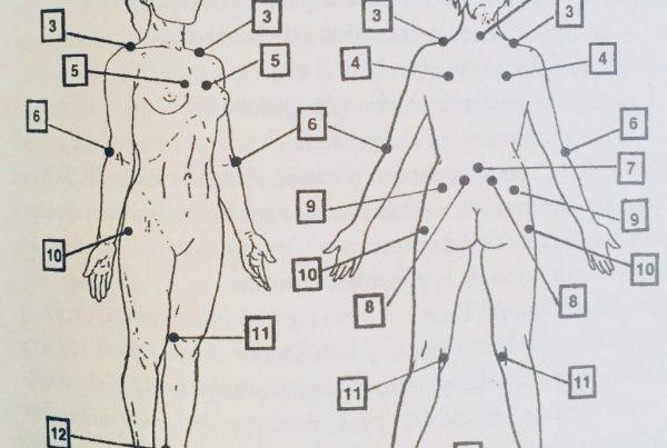 Metodo Sanrocco chiropratica